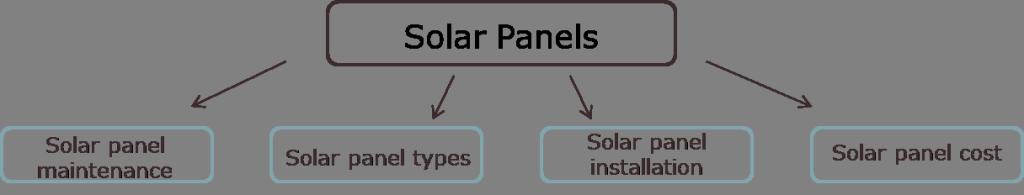 solar panel keyword 1st layer